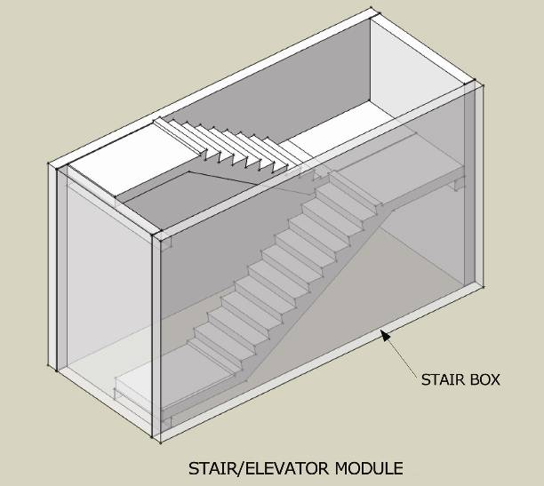 Figure 16 Stair and Elevator Module