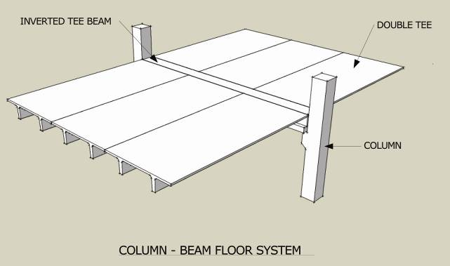 Figure 13 Column-Beam Floor System