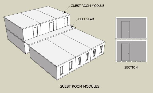 Figure 15 Guest Room Modules